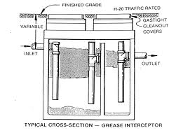 Interceptors - Image 1